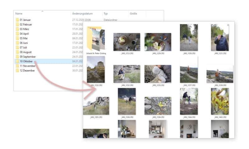 Deine Fotos für das Fotobuch organisieren - Fotobuch gestalten Tipp 1: Roter Faden – deine Struktur für die Fotos. Vorbereitungen für dein Fotobuch